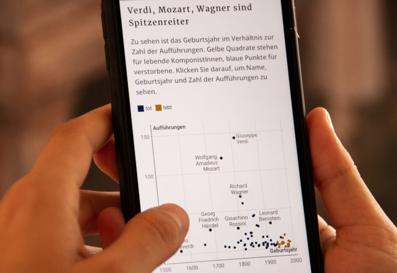 Opernspielpläne NRW: WDR stellt Datenanalyse vor
